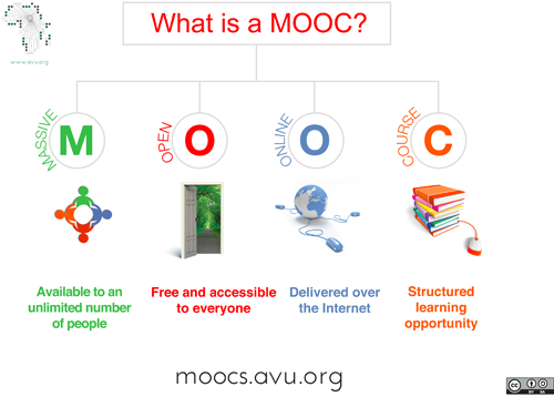MOOC-Infographic 02