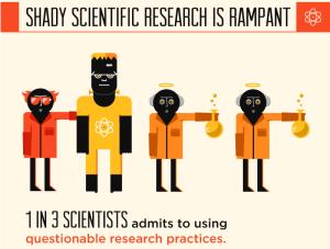 bad-science-1-in-3-bad-scientists